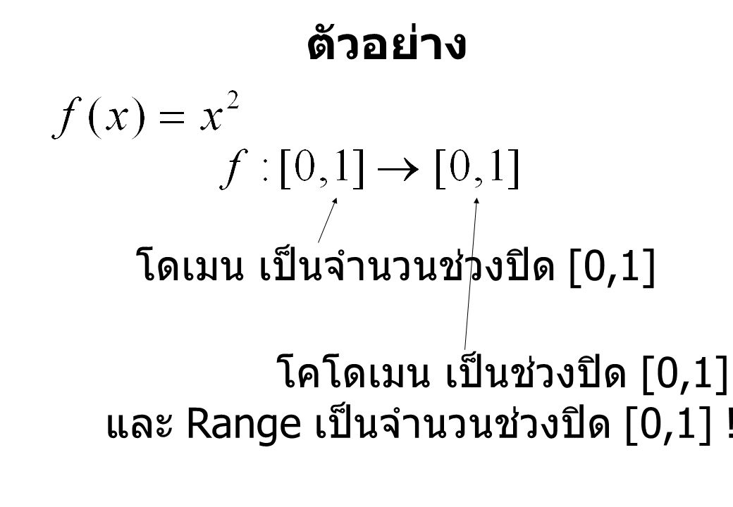 ตัวอย่าง โดเมน เป็นจำนวนช่วงปิด [0,1] โคโดเมน เป็นช่วงปิด [0,1]